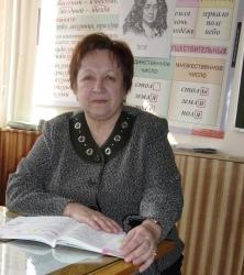 Плотицина Маргарита Петровна